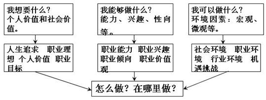 整合决策法.png