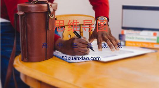 高中生生涯规划思维导图-51选校生涯规划教育平台.png