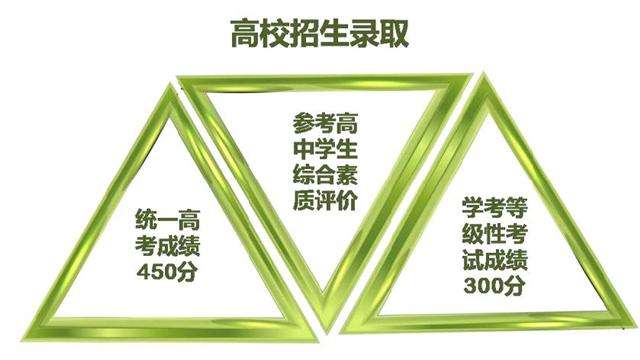 天津市高考综合改革详解2.jpg