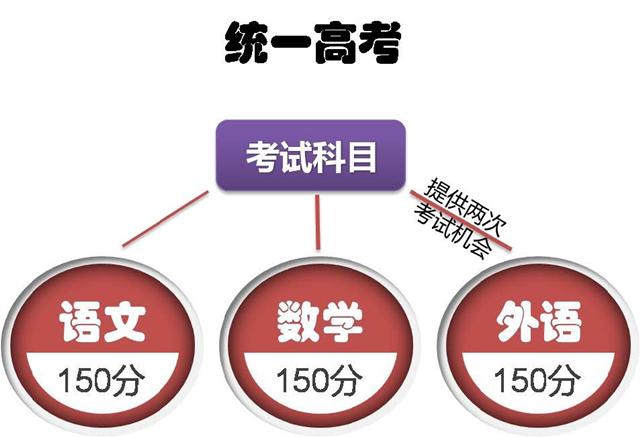 天津市高考综合改革详解3.jpg