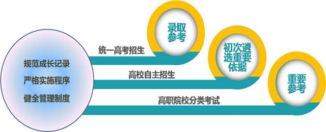 天津市高考综合改革详解7.jpg