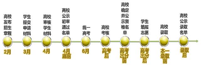 天津市高考综合改革详解12.jpg