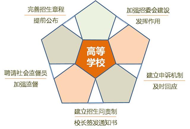 天津市高考综合改革详解13.jpg