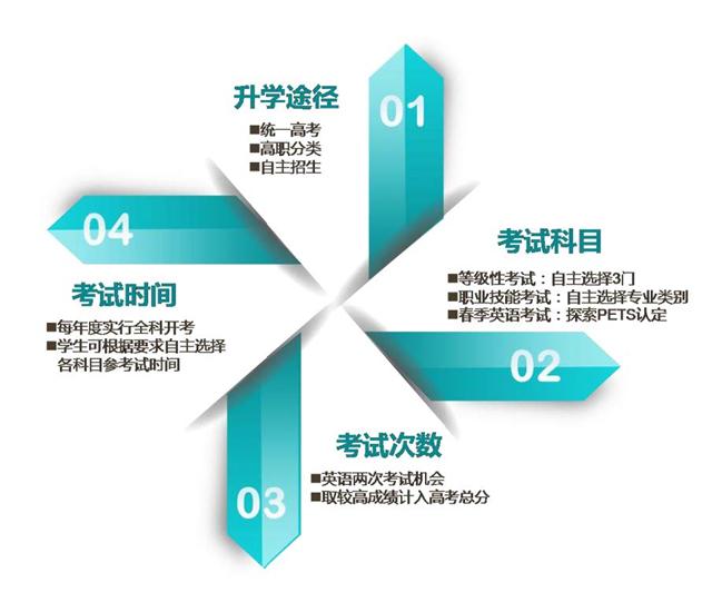 天津市高考综合改革详解15.jpg
