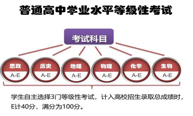 天津市高考综合改革详解33.jpg