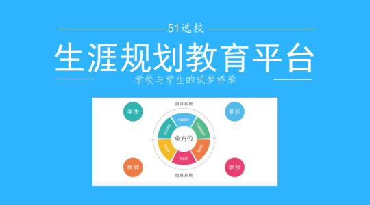 平台系统-生涯规划教育——51选校生涯平台 (9).png