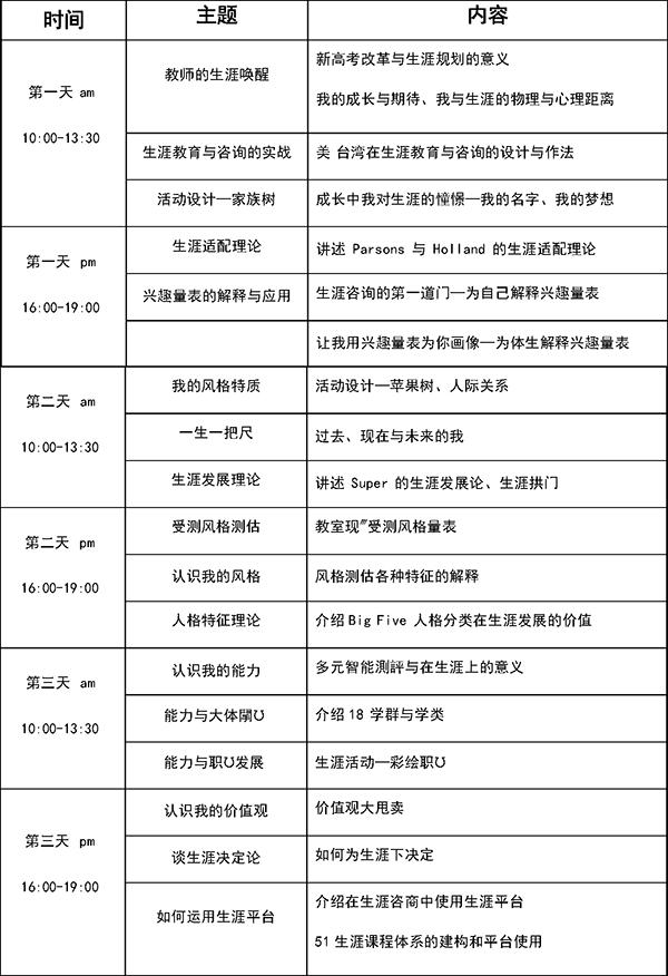 关于举办第十届中学生涯导师培训的通知2.png