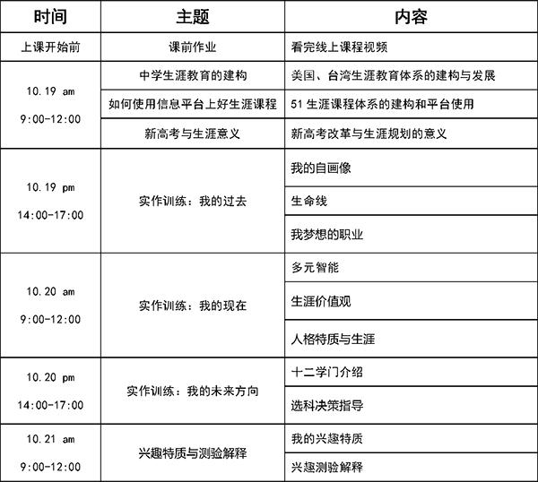 高阶中学生涯导师培训的通知课程表_5.png