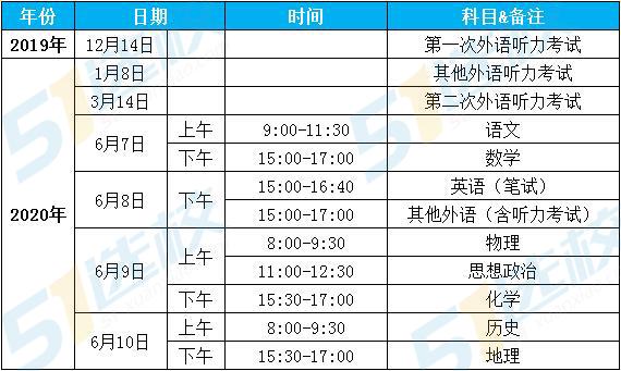 北京2020年高考考试安排与录取工作方案.png