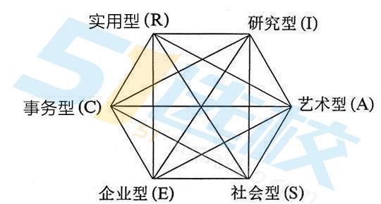 51选校职业测评.jpg