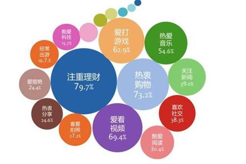 大学生职业生涯规划之兴趣1-生涯规划-51选校网_副本.jpg