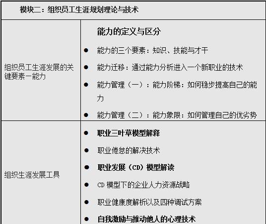 职业规划师培训2_20160913135208.jpg