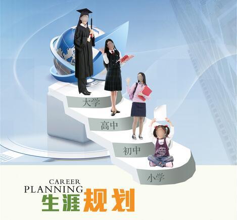 中学生职业生涯规划2.jpg