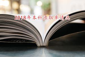 今年本科录取率如何?多地公布2018年高考录取情况