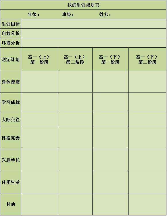 高中生涯规划书表格-生涯规划-51选校网.png