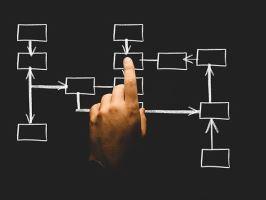 如何搭建高效中学生涯规划教育管理体系?——51选校生涯规划教育平台
