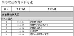 职业教育专业目录(2021年版)来了,高三学生家长收藏备用