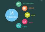 中学生规划生涯教育平台-生涯规划教育网-51选校