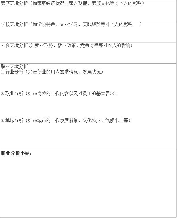 职业环境分析.png