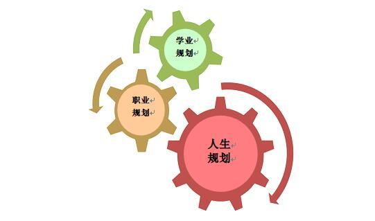 中学生学业规划.jpg