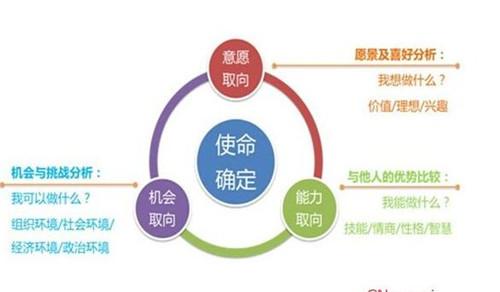 生涯规划-51选校网b_副本.jpg