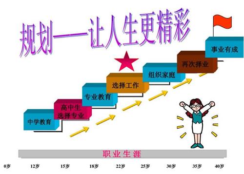 高中学业规划_副本.jpg