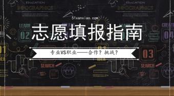 2016厦门中考志愿填报注意事项-51选校网