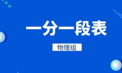 2021年福建省高考考生成绩一分一段表  (物理科目组)——51选校生涯规划教育平台