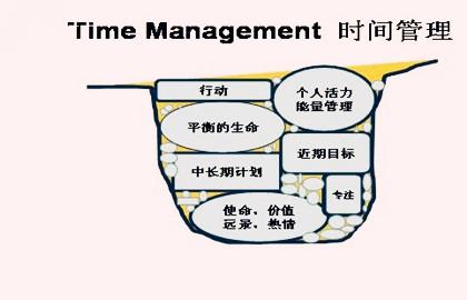 时间管理妙招-生涯规划.jpg